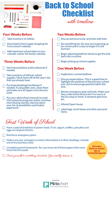 Back to School checklist with timing and tips 2015